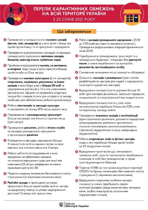 Україна виходить із посиленого карантину. Шмигаль повідомив про обмеження з 25 січня