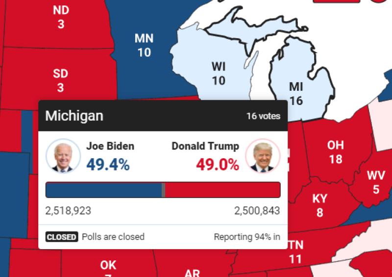 Байден опережает Трампа в ключевом штате Мичиган