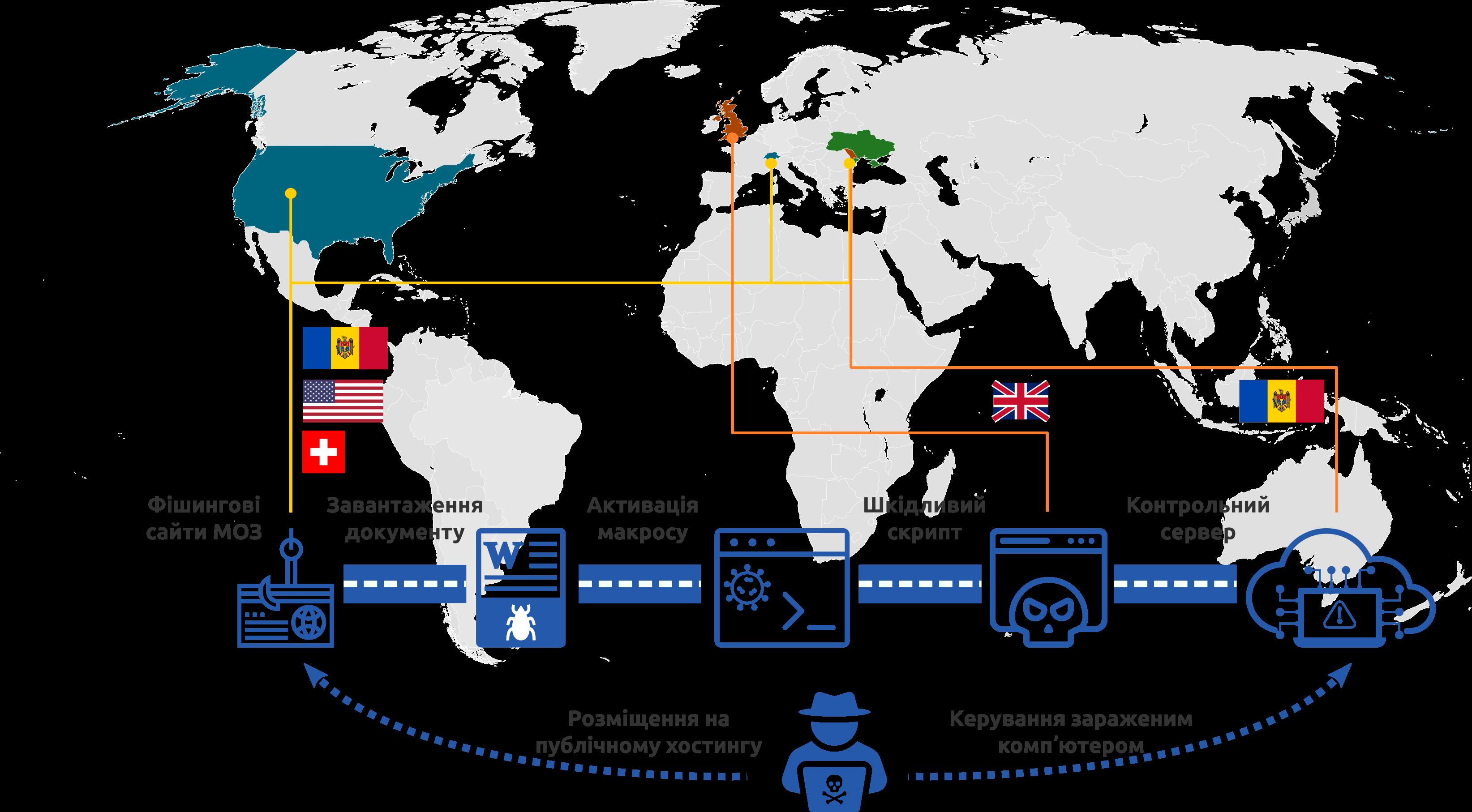Украина подверглась крупной кибератаке. Связана с ажиотажем вокруг COVID-вакцинации