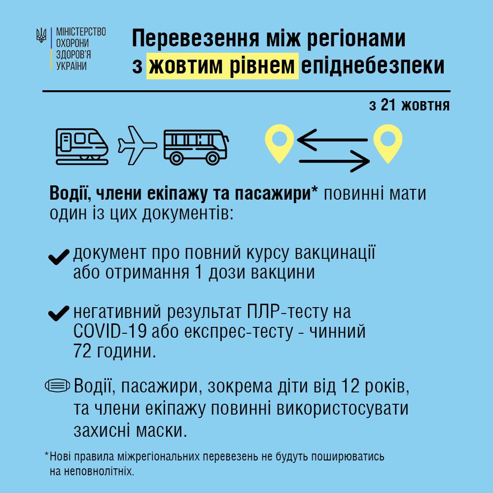 Нові правила проїзду на карантині. З якими документами пустять в автобус і поїзд: список